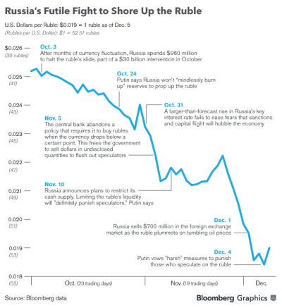 Fear or Cheer Plunging Oil Prices